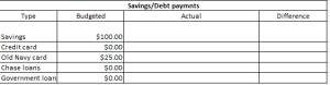 Savings/Debt